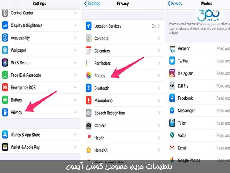 تنظیمات حریم خصوصی گوشی آیفون