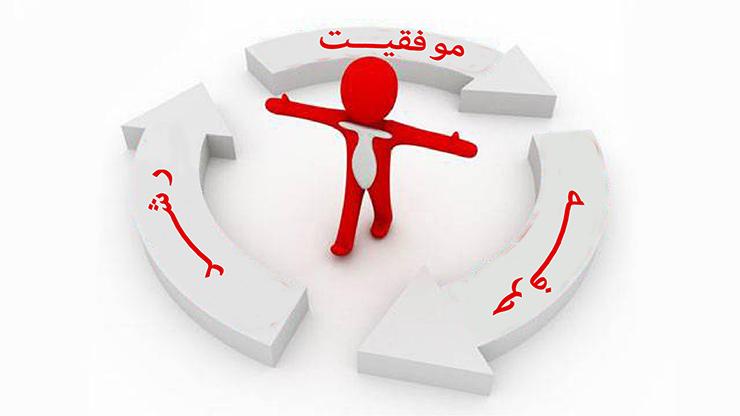 رشد حرفه ای در دیجیتال مارکتینگ