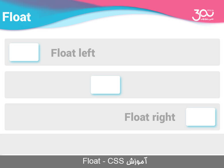آموزش خصوصیت  Float