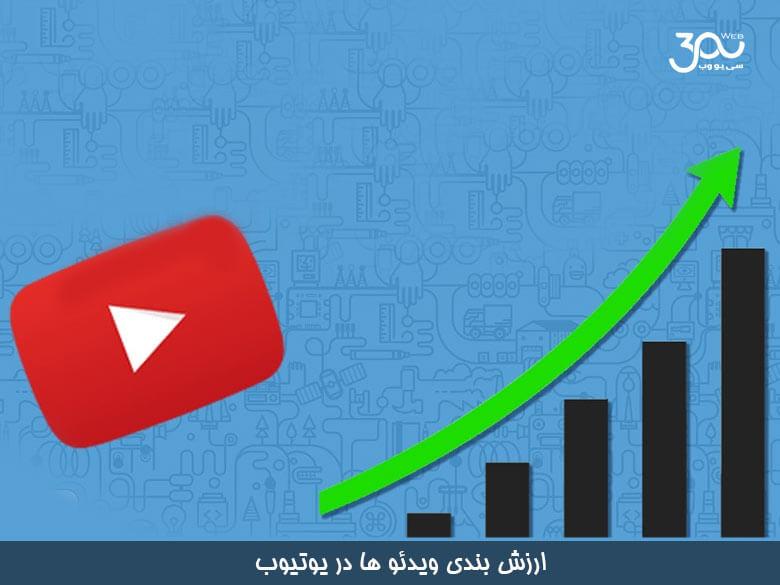اهمیت دوست داشتن یا نداشتن یک ویدئو در یوتیوب