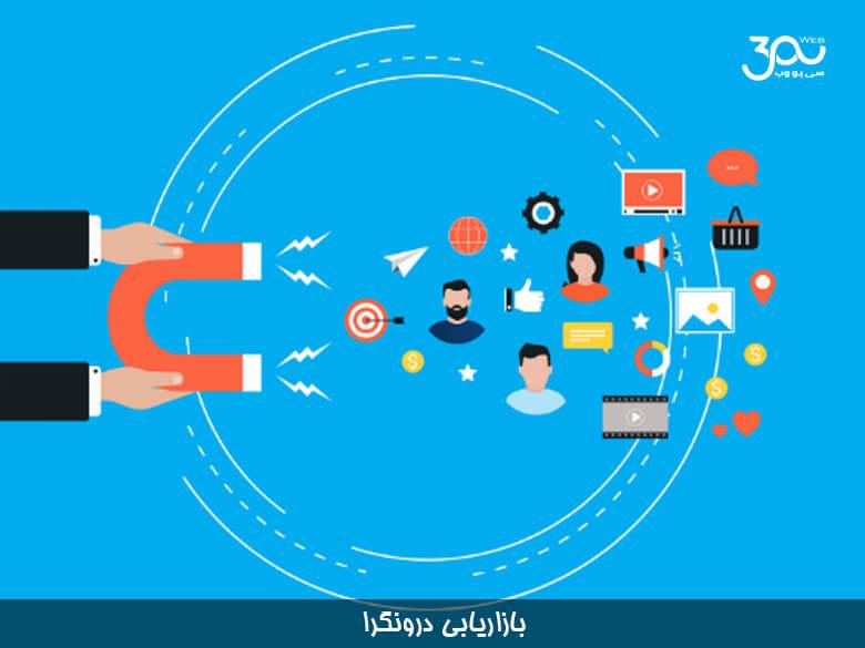 بازاریابی درونگرا در مقابل سئو ،کدامیک مناسب وب سایت شماست ؟