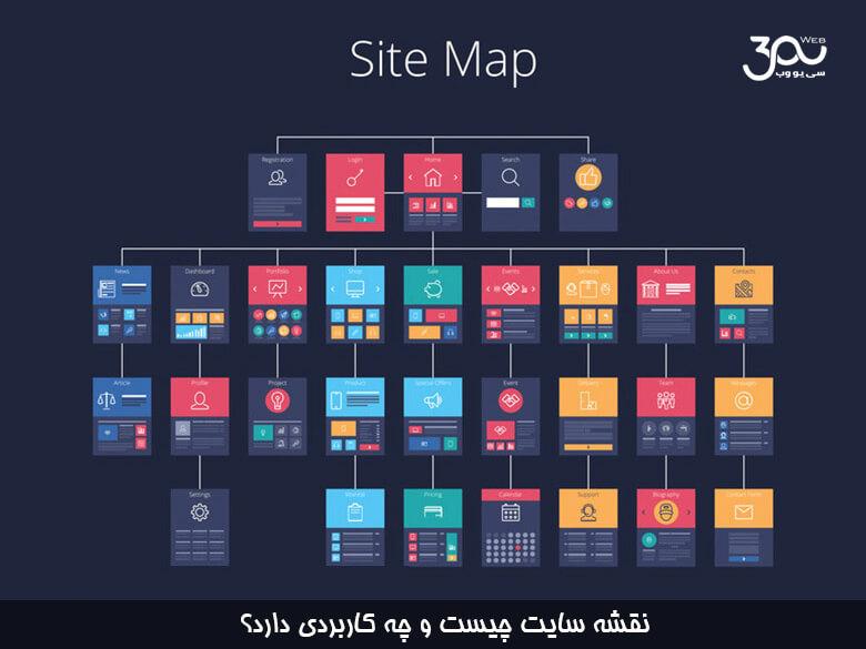 نقشه سایت چیست و چه کاربردی دارد؟