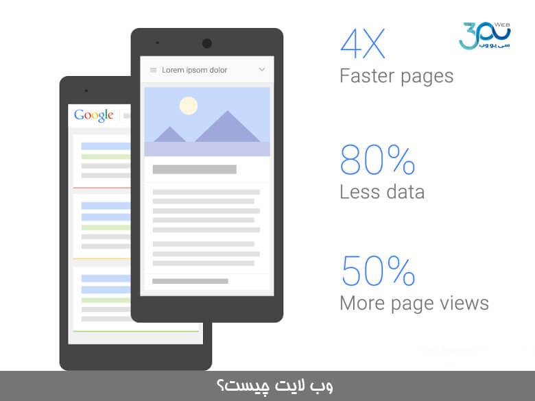 وب لایت (web light) چیست و چرا گوگل از آن استفاده می کند؟